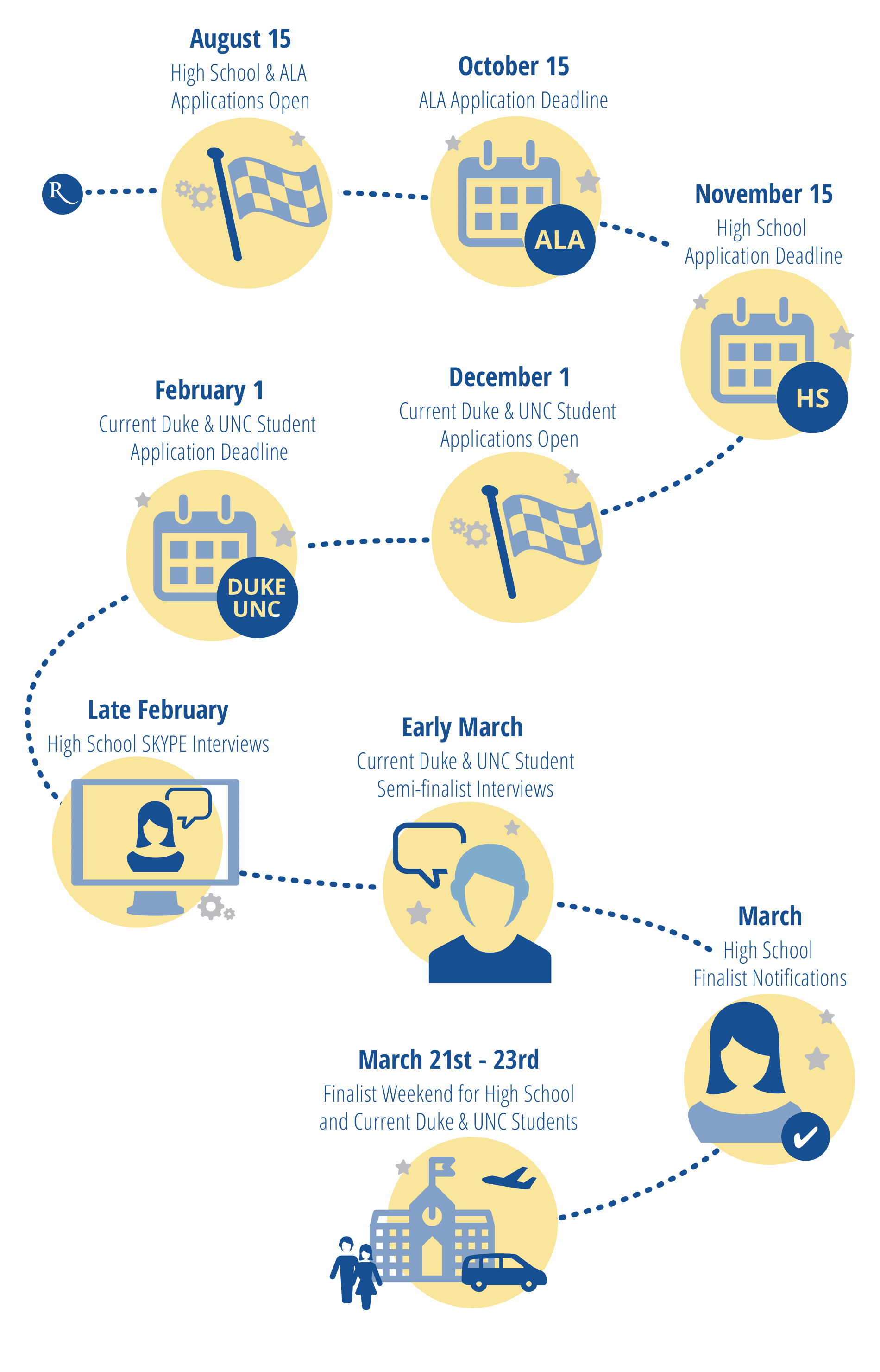 Aggregate Timeline@2x UPDATED